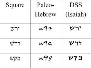 Paleo-Hebrew